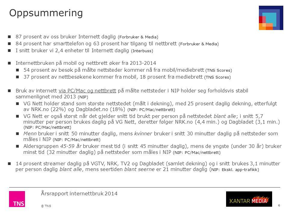 Årsrapport internettbruk 2014 © TNS Daglig antall unike brukere på streamintjenestene per uke i 2014 (Streaming TNS Scores) 37 Grafen viser gjennomsnittlig daglig startede strømmer på de fire streamingtjenestene som måles i TNS Scores.