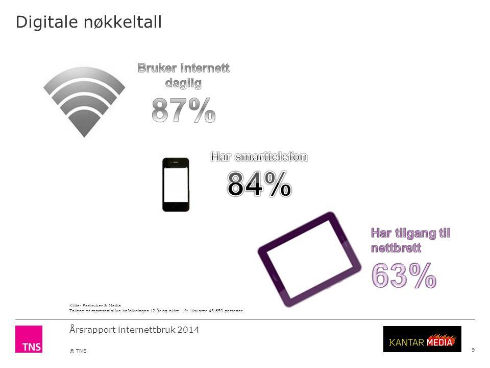 Årsrapport internettbruk 2014 © TNS Digitale nøkkeltall 9 Kilde: Forbruker & Media Tallene er representative befolkningen 12 år og eldre.