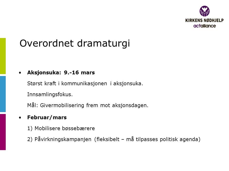 Overordnet dramaturgi Aksjonsuka: 9.-16 mars Størst kraft i kommunikasjonen i aksjonsuka.