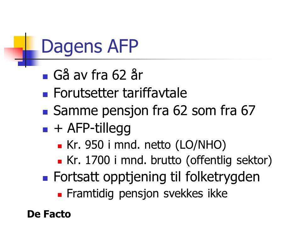 De Facto Dagens AFP Gå av fra 62 år Forutsetter tariffavtale Samme pensjon fra 62 som fra 67 + AFP-tillegg Kr.