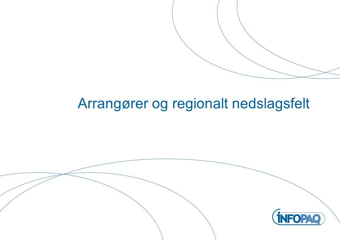 Arrangører og regionalt nedslagsfelt