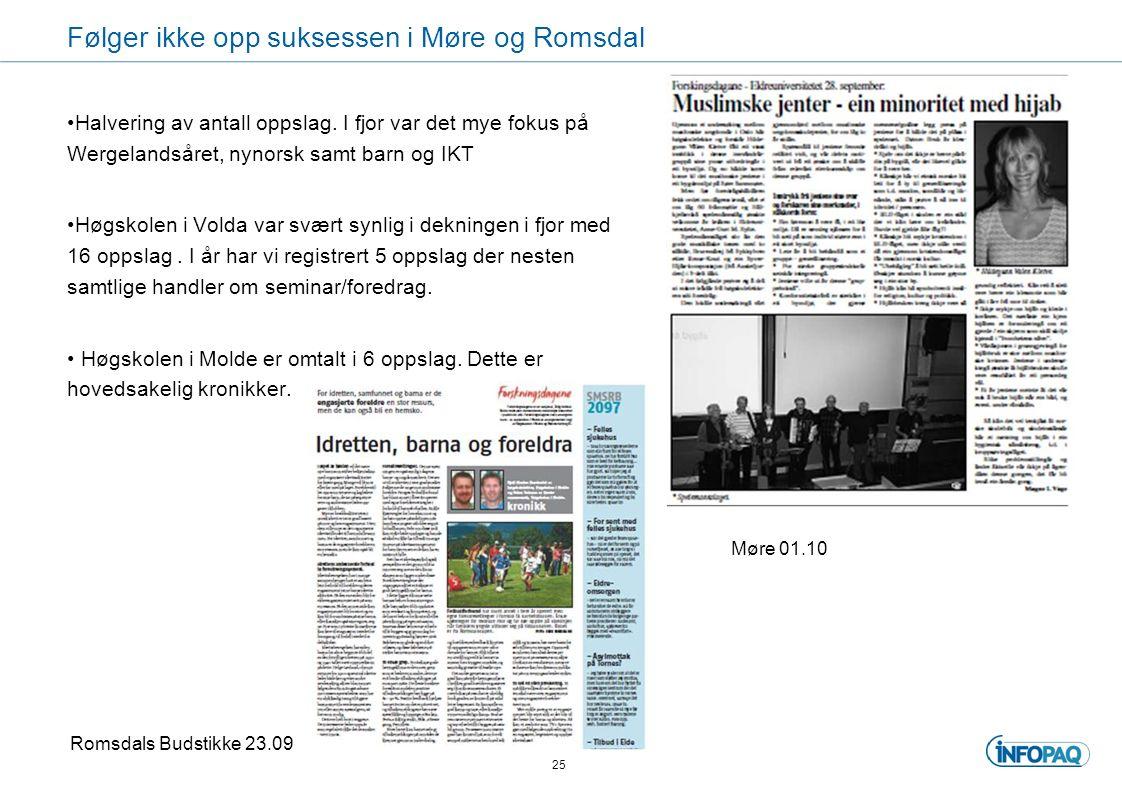 Følger ikke opp suksessen i Møre og Romsdal Halvering av antall oppslag.