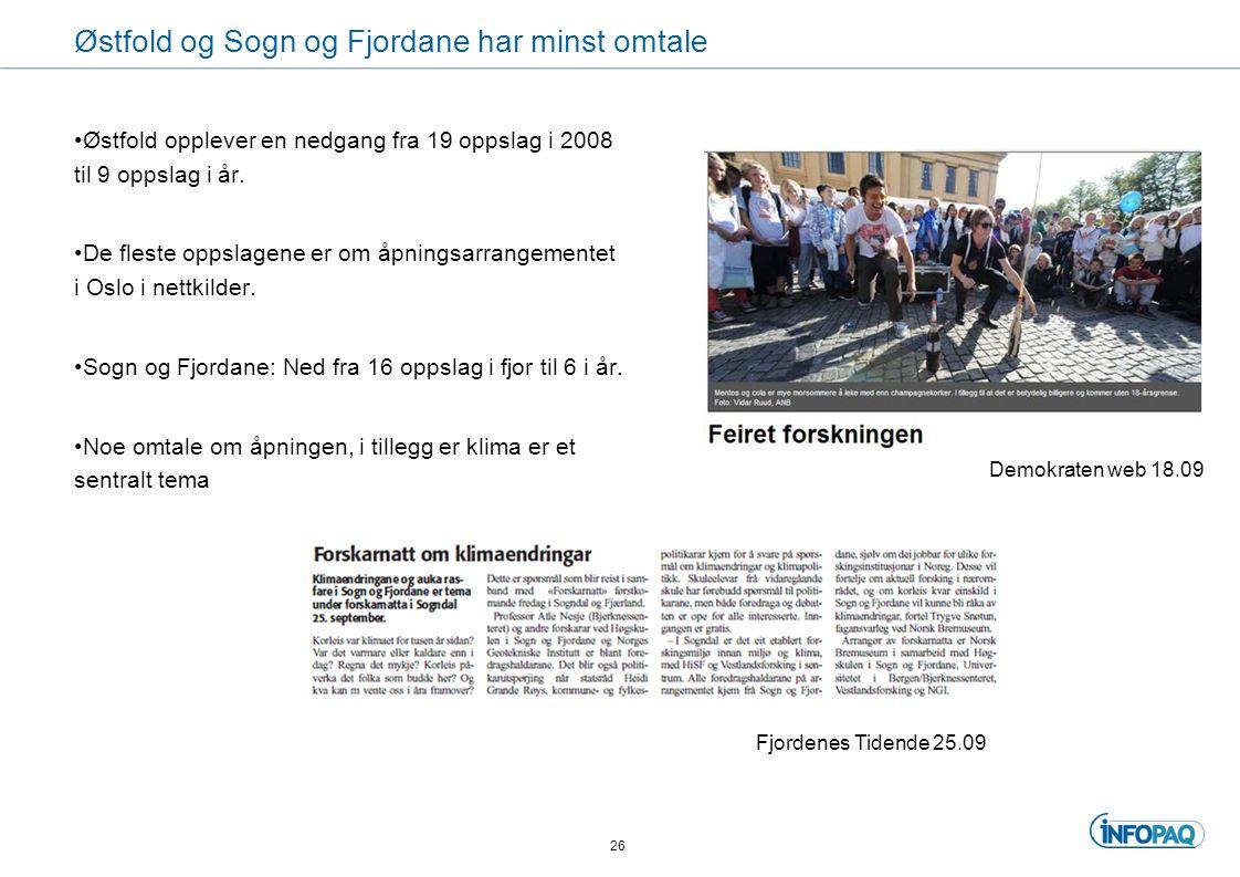 Østfold og Sogn og Fjordane har minst omtale Østfold opplever en nedgang fra 19 oppslag i 2008 til 9 oppslag i år.