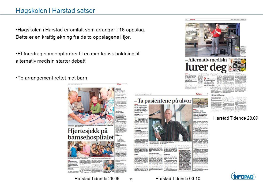 Høgskolen i Harstad satser Høgskolen i Harstad er omtalt som arrangør i 16 oppslag.