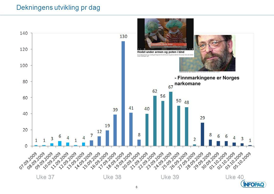 Universitetet i Oslo er oftest omtalte arrangør 27 Diagrammet viser arrangører med 5 eller flere oppslag