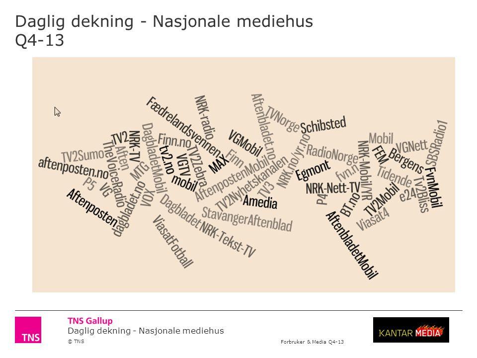 Daglig dekning - Nasjonale mediehus © TNS Forbruker & Media Q4-13 Daglig dekning - Nasjonale mediehus Q4-13