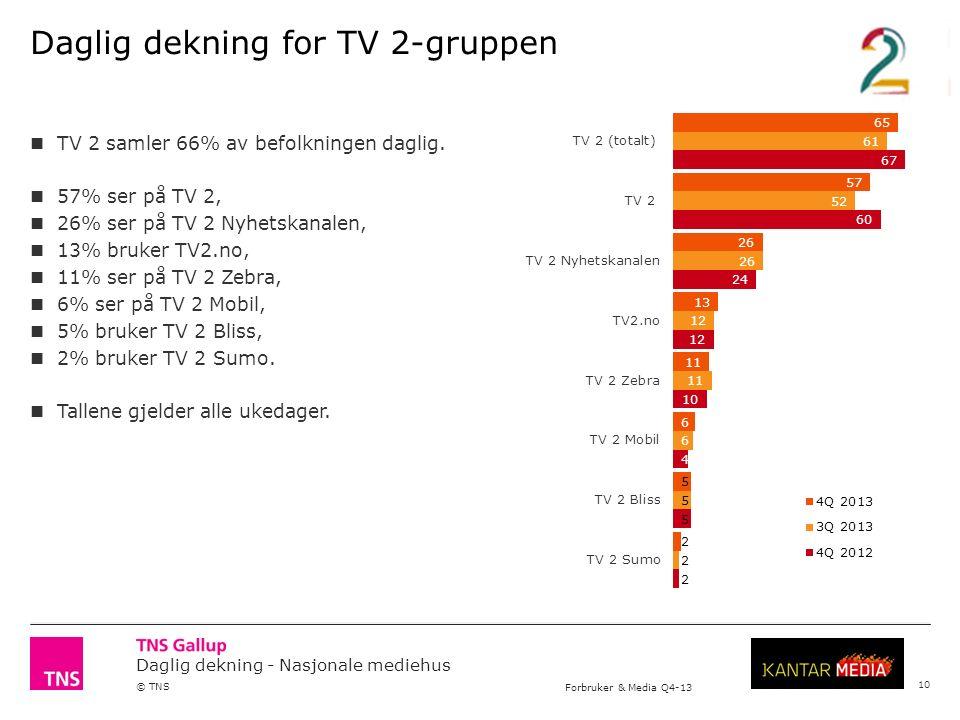 Daglig dekning - Nasjonale mediehus © TNS Forbruker & Media Q4-13 Daglig dekning for TV 2-gruppen TV 2 samler 66% av befolkningen daglig.
