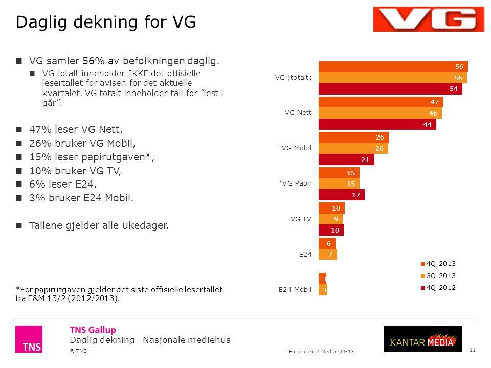 Daglig dekning - Nasjonale mediehus © TNS Forbruker & Media Q4-13 Daglig dekning for VG VG samler 56% av befolkningen daglig.
