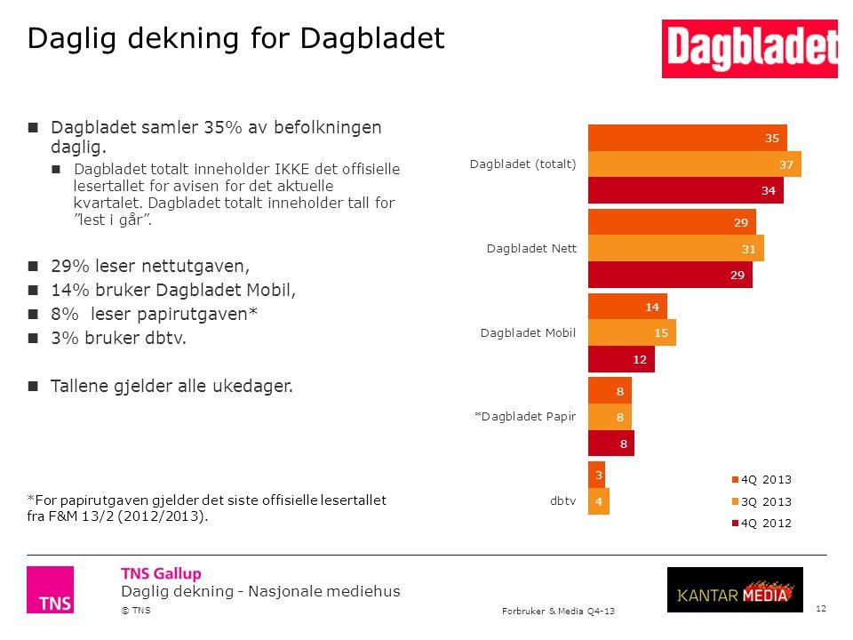 Daglig dekning - Nasjonale mediehus © TNS Forbruker & Media Q4-13 Daglig dekning for Dagbladet Dagbladet samler 35% av befolkningen daglig.