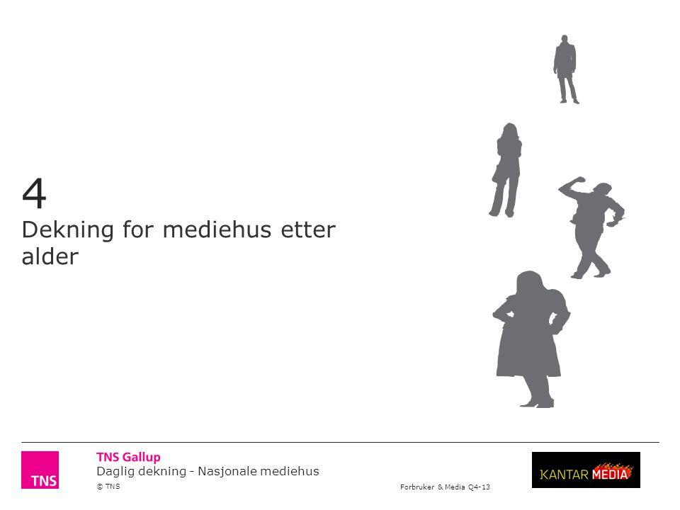 Daglig dekning - Nasjonale mediehus © TNS Forbruker & Media Q4-13 4 Dekning for mediehus etter alder