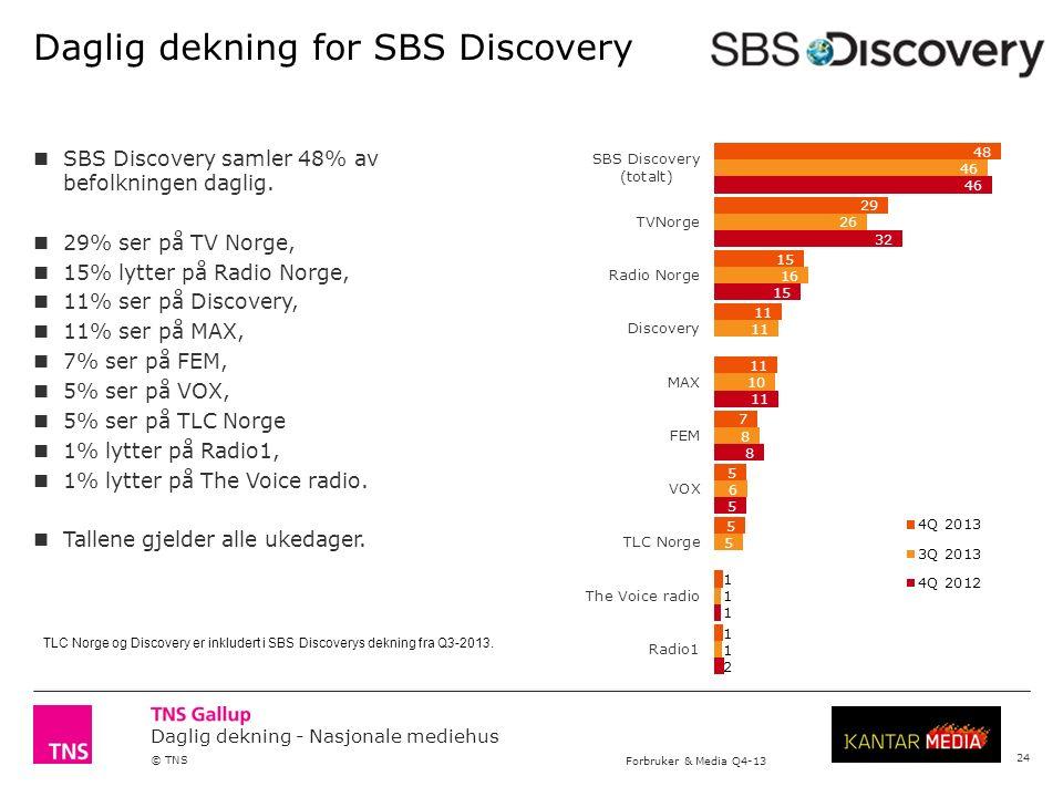 Daglig dekning - Nasjonale mediehus © TNS Forbruker & Media Q4-13 Daglig dekning for SBS Discovery SBS Discovery samler 48% av befolkningen daglig.