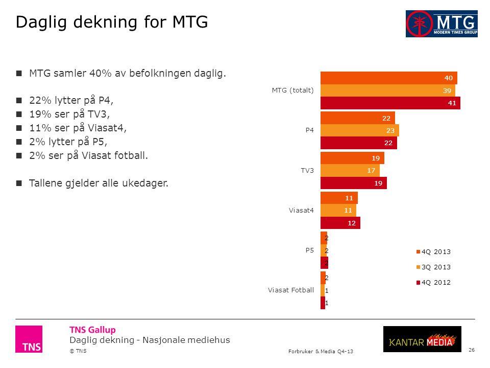Daglig dekning - Nasjonale mediehus © TNS Forbruker & Media Q4-13 Daglig dekning for MTG MTG samler 40% av befolkningen daglig.