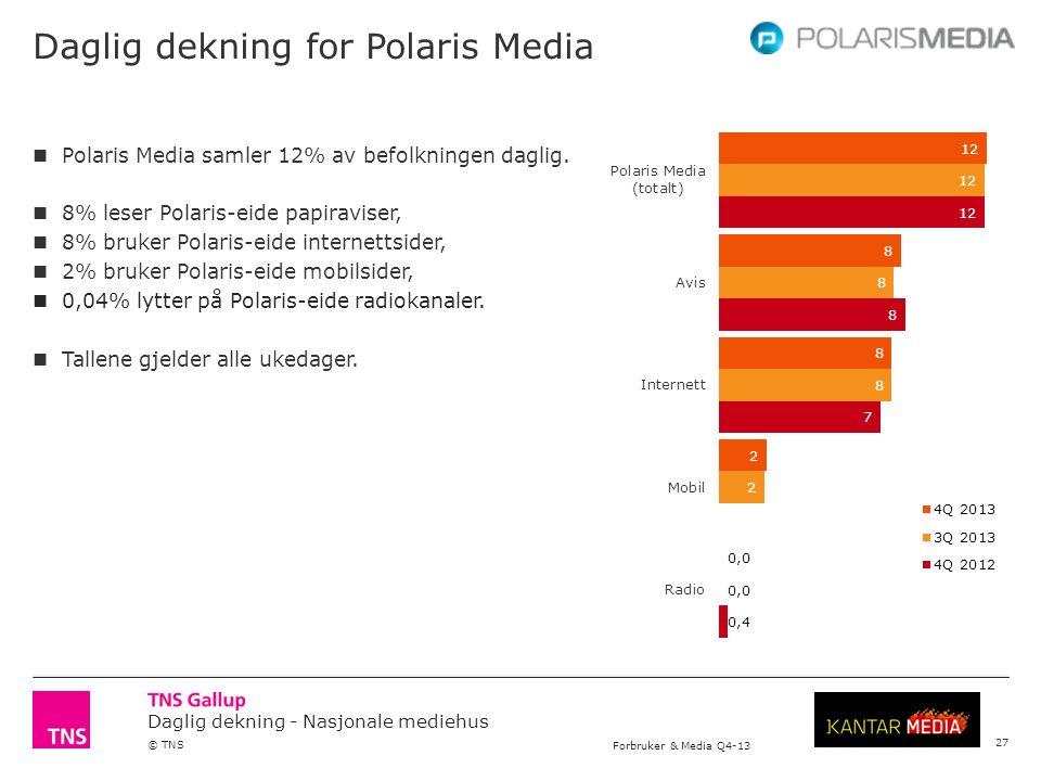 Daglig dekning - Nasjonale mediehus © TNS Forbruker & Media Q4-13 Daglig dekning for Polaris Media 27 Polaris Media samler 12% av befolkningen daglig.