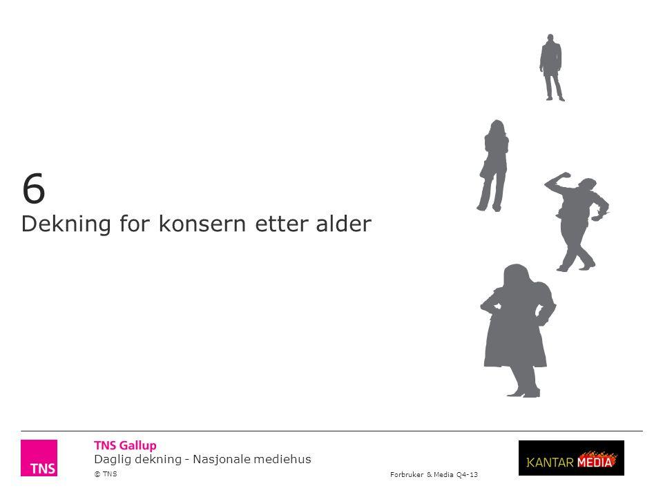 Daglig dekning - Nasjonale mediehus © TNS Forbruker & Media Q4-13 6 Dekning for konsern etter alder