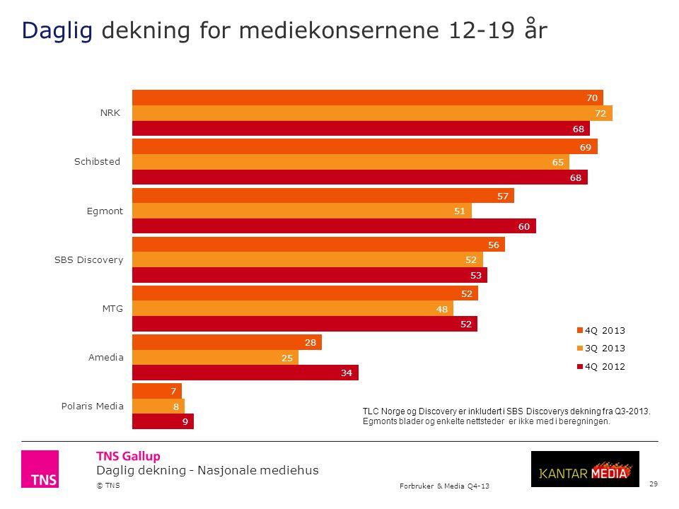 Daglig dekning - Nasjonale mediehus © TNS Forbruker & Media Q4-13 Daglig dekning for mediekonsernene 12-19 år 29 TLC Norge og Discovery er inkludert i SBS Discoverys dekning fra Q3-2013.