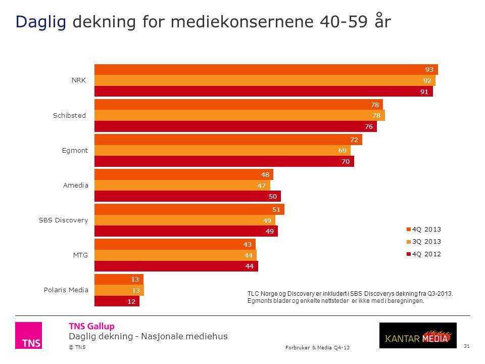Daglig dekning - Nasjonale mediehus © TNS Forbruker & Media Q4-13 Daglig dekning for mediekonsernene 40-59 år 31 TLC Norge og Discovery er inkludert i SBS Discoverys dekning fra Q3-2013.