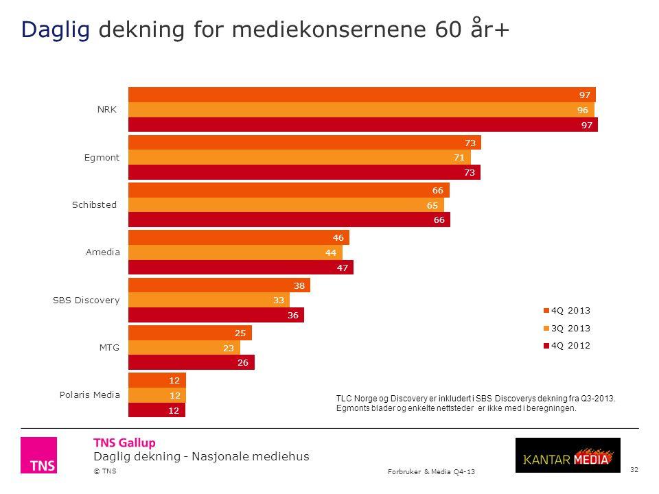 Daglig dekning - Nasjonale mediehus © TNS Forbruker & Media Q4-13 Daglig dekning for mediekonsernene 60 år+ 32 TLC Norge og Discovery er inkludert i SBS Discoverys dekning fra Q3-2013.