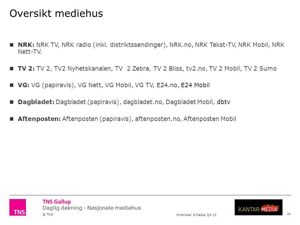 Daglig dekning - Nasjonale mediehus © TNS Forbruker & Media Q4-13 NRK: NRK TV, NRK radio (inkl.
