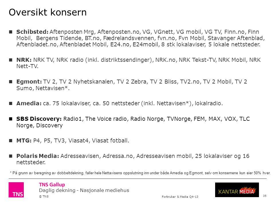 Daglig dekning - Nasjonale mediehus © TNS Forbruker & Media Q4-13 Schibsted: Aftenposten Mrg, Aftenposten.no, VG, VGnett, VG mobil, VG TV, Finn.no, Finn Mobil, Bergens Tidende, BT.no, Fædrelandsvennen, fvn.no, Fvn Mobil, Stavanger Aftenblad, Aftenbladet.no, Aftenbladet Mobil, E24.no, E24mobil, 8 stk lokalaviser, 5 lokale nettsteder.