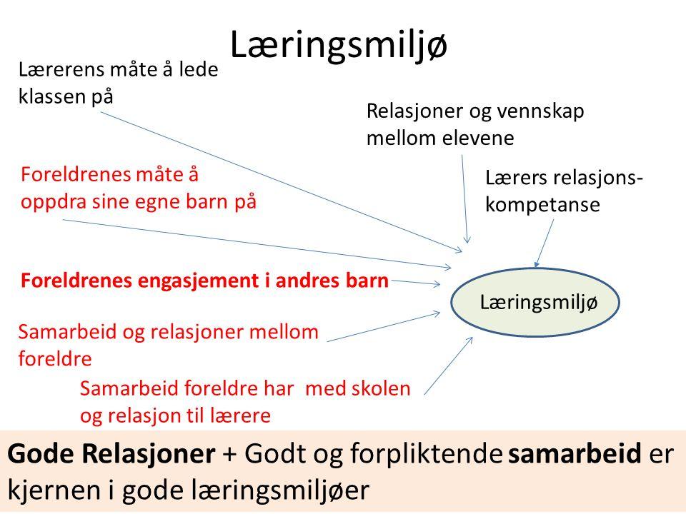 Thomas Nordahl LP-konferanse Hamar 2015 Hvor lenge vil en dårlig lærer kunne få lov til å være dårlig på en god skole, når kjennetegnet på en god skole er at de utvikler seg gjennom et felles forpliktende løft?