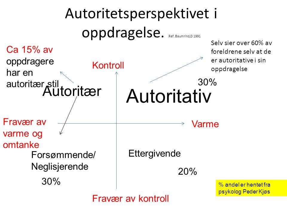 Autoritetsperspektivet i oppdragelse. Ref.