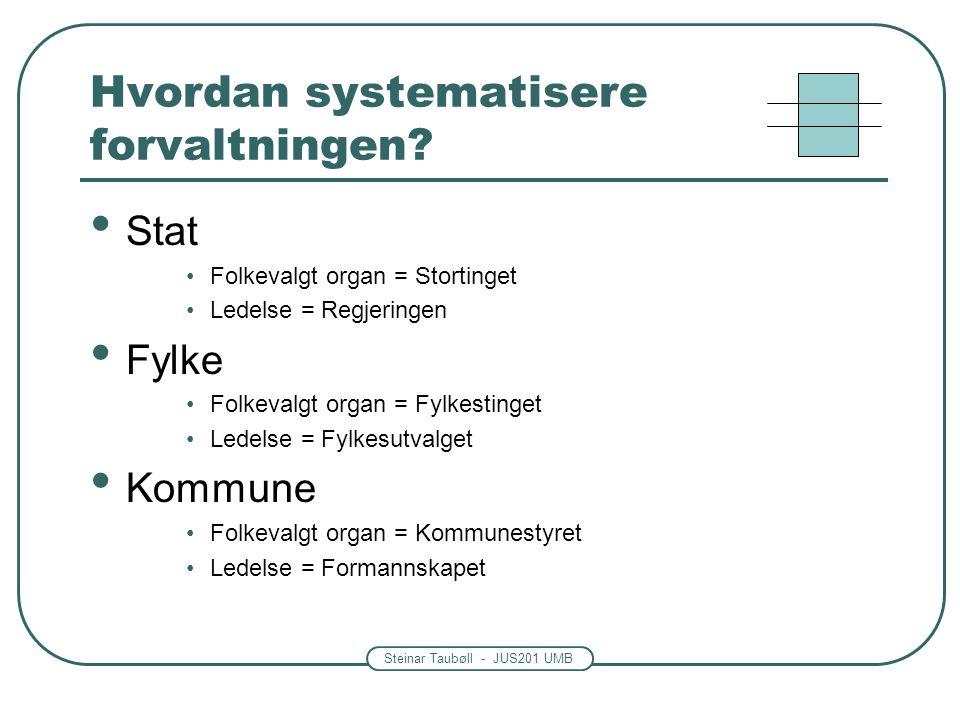 Steinar Taubøll - JUS201 UMB Hvordan systematisere forvaltningen? Stat Folkevalgt organ = Stortinget Ledelse = Regjeringen Fylke Folkevalgt organ = Fy