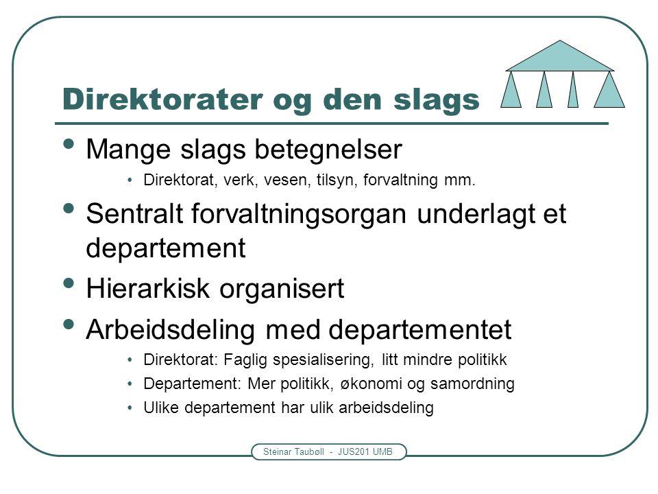 Steinar Taubøll - JUS201 UMB Direktorater og den slags Mange slags betegnelser Direktorat, verk, vesen, tilsyn, forvaltning mm. Sentralt forvaltningso