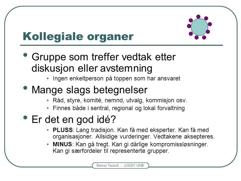 Steinar Taubøll - JUS201 UMB Kollegiale organer Gruppe som treffer vedtak etter diskusjon eller avstemning Ingen enkeltperson på toppen som har ansvaret Mange slags betegnelser Råd, styre, komité, nemnd, utvalg, kommisjon osv.
