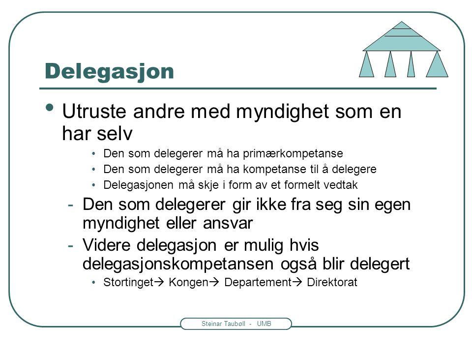 Steinar Taubøll - UMB Delegasjon Utruste andre med myndighet som en har selv Den som delegerer må ha primærkompetanse Den som delegerer må ha kompetanse til å delegere Delegasjonen må skje i form av et formelt vedtak -Den som delegerer gir ikke fra seg sin egen myndighet eller ansvar -Videre delegasjon er mulig hvis delegasjonskompetansen også blir delegert Stortinget  Kongen  Departement  Direktorat