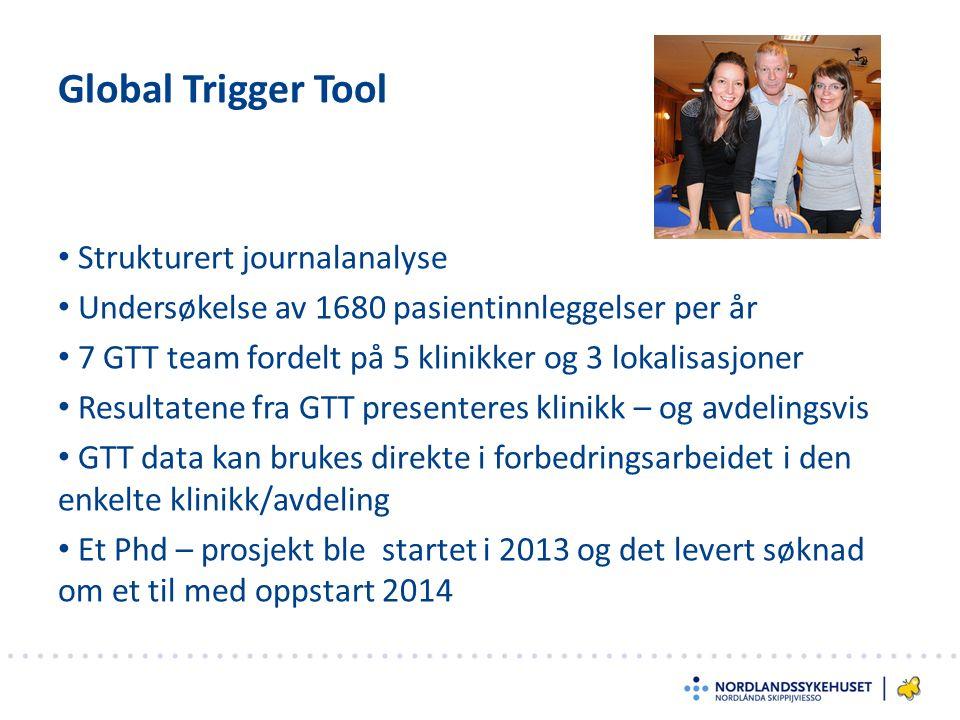 Global Trigger Tool Strukturert journalanalyse Undersøkelse av 1680 pasientinnleggelser per år 7 GTT team fordelt på 5 klinikker og 3 lokalisasjoner Resultatene fra GTT presenteres klinikk – og avdelingsvis GTT data kan brukes direkte i forbedringsarbeidet i den enkelte klinikk/avdeling Et Phd – prosjekt ble startet i 2013 og det levert søknad om et til med oppstart 2014