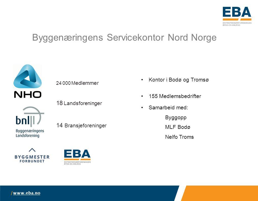 Byggenæringens Servicekontor Nord Norge 24 000 M edlemmer 18 Landsforeninger 14 Bransjeforeninger Kontor i Bodø og Tromsø 155 Medlemsbedrifter Samarbe