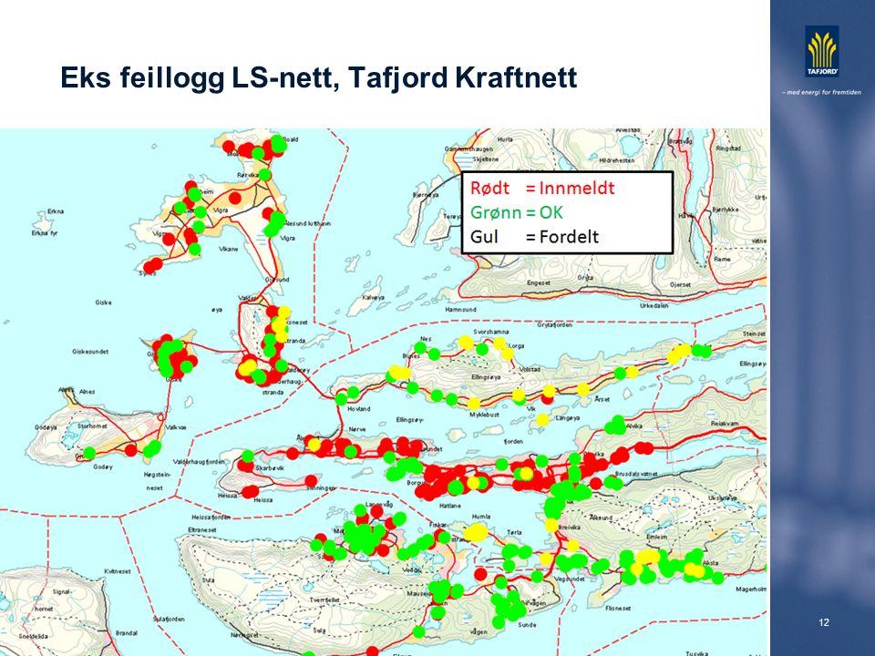 12 Eks feillogg LS-nett, Tafjord Kraftnett