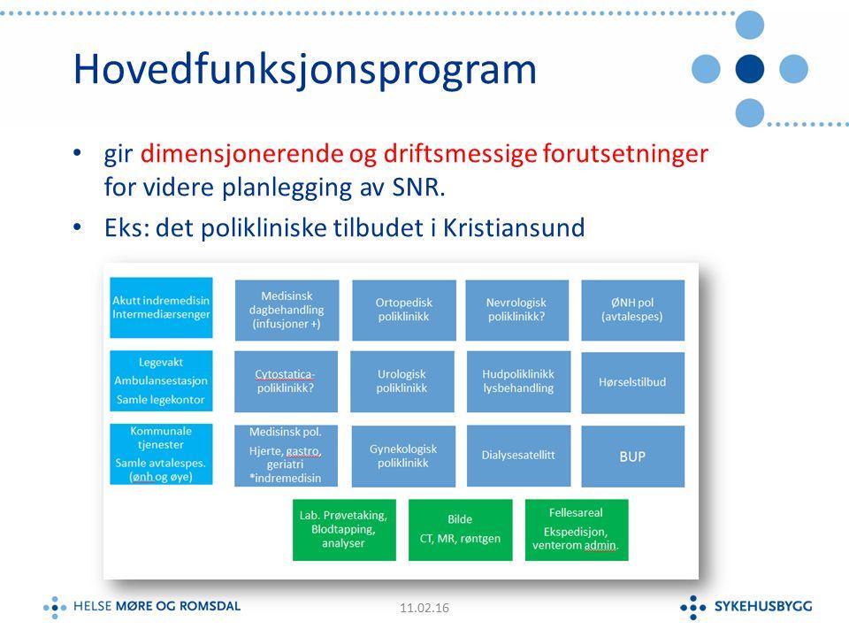 Hovedfunksjonsprogram gir dimensjonerende og driftsmessige forutsetninger for videre planlegging av SNR.
