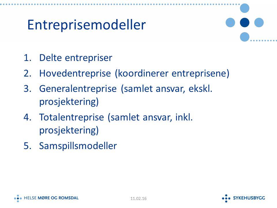 Entreprisemodeller 1.Delte entrepriser 2.Hovedentreprise (koordinerer entreprisene) 3.Generalentreprise (samlet ansvar, ekskl.