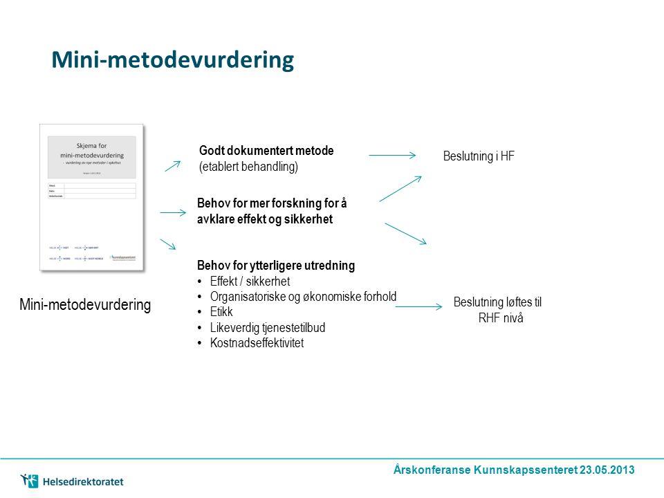 Mini-metodevurdering Godt dokumentert metode (etablert behandling) Behov for ytterligere utredning Effekt / sikkerhet Organisatoriske og økonomiske fo