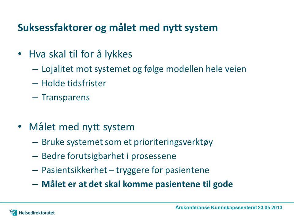 Suksessfaktorer og målet med nytt system Hva skal til for å lykkes – Lojalitet mot systemet og følge modellen hele veien – Holde tidsfrister – Transpa