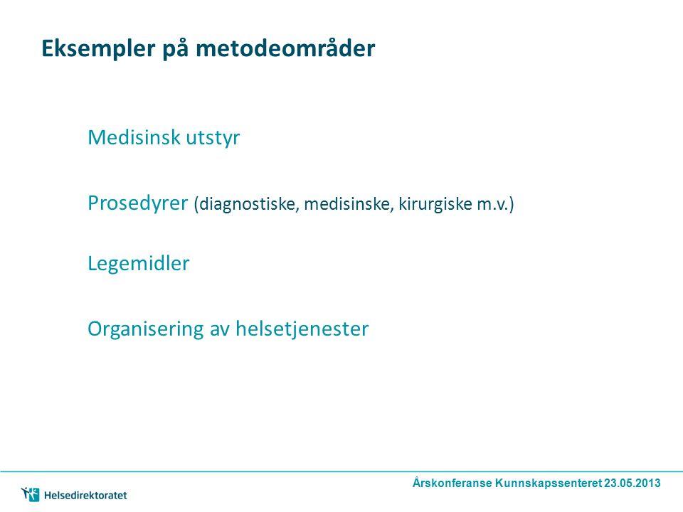 Eksempler på metodeområder Medisinsk utstyr Prosedyrer (diagnostiske, medisinske, kirurgiske m.v.) Legemidler Organisering av helsetjenester Årskonferanse Kunnskapssenteret 23.05.2013
