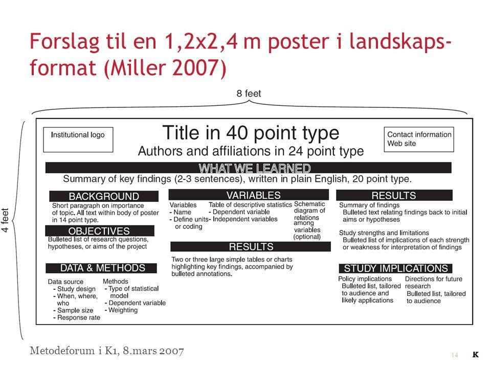 14 Forslag til en 1,2x2,4 m poster i landskaps- format (Miller 2007) Metodeforum i K1, 8.mars 2007