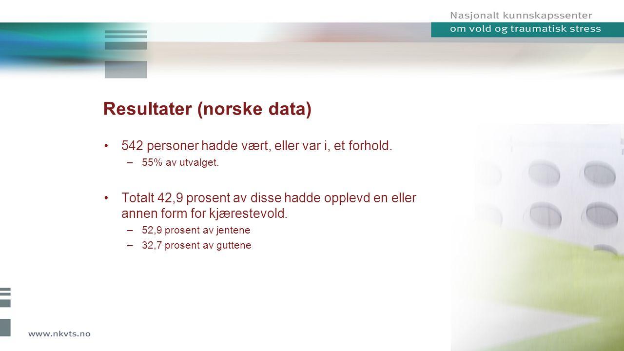 Resultater (norske data) 542 personer hadde vært, eller var i, et forhold.