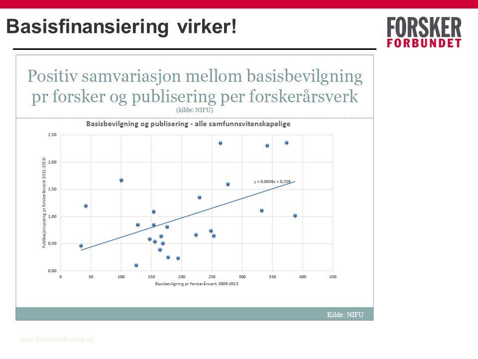 Basisfinansiering virker! www.forskerforbundet.no