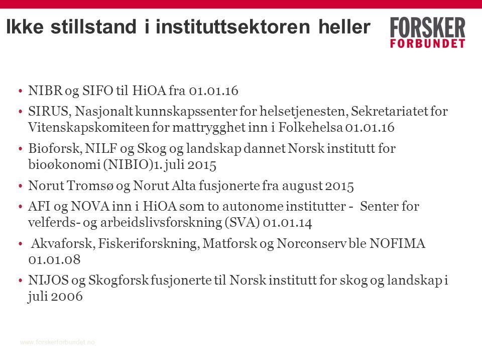 Ikke stillstand i instituttsektoren heller NIBR og SIFO til HiOA fra 01.01.16 SIRUS, Nasjonalt kunnskapssenter for helsetjenesten, Sekretariatet for Vitenskapskomiteen for mattrygghet inn i Folkehelsa 01.01.16 Bioforsk, NILF og Skog og landskap dannet Norsk institutt for bioøkonomi (NIBIO)1.