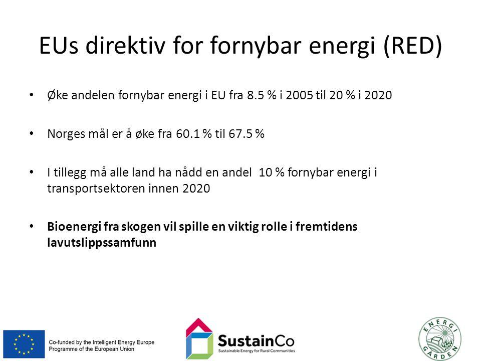 EUs direktiv for fornybar energi (RED) Øke andelen fornybar energi i EU fra 8.5 % i 2005 til 20 % i 2020 Norges mål er å øke fra 60.1 % til 67.5 % I tillegg må alle land ha nådd en andel 10 % fornybar energi i transportsektoren innen 2020 Bioenergi fra skogen vil spille en viktig rolle i fremtidens lavutslippssamfunn