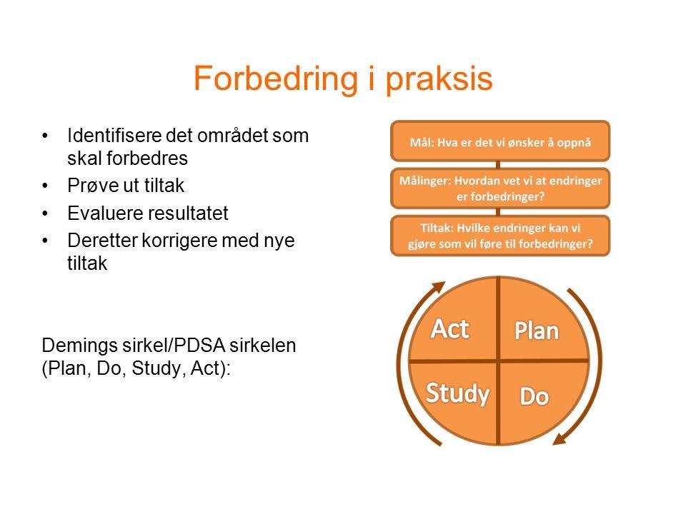 Forbedring i praksis Identifisere det området som skal forbedres Prøve ut tiltak Evaluere resultatet Deretter korrigere med nye tiltak Demings sirkel/PDSA sirkelen (Plan, Do, Study, Act):