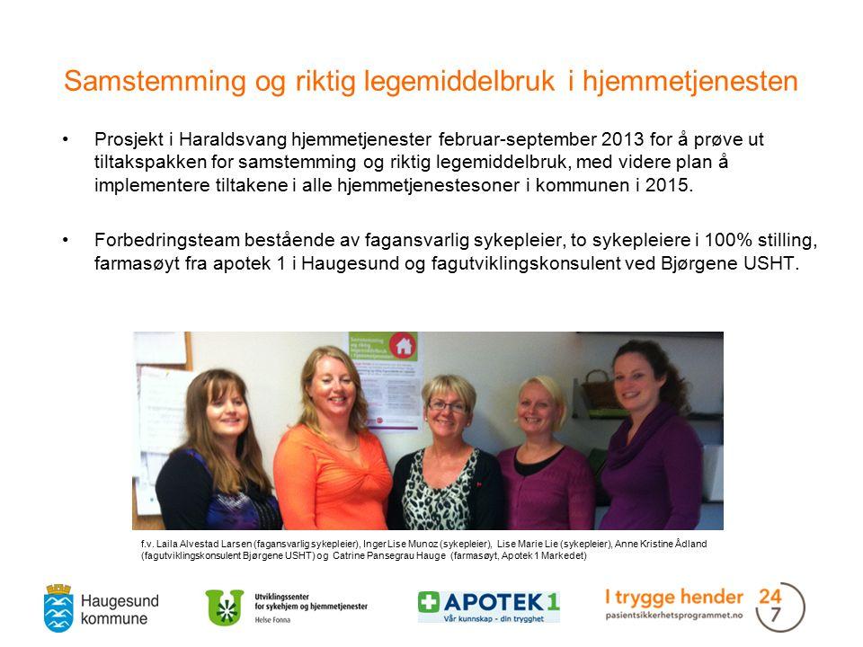 Samstemming og riktig legemiddelbruk i hjemmetjenesten Prosjekt i Haraldsvang hjemmetjenester februar-september 2013 for å prøve ut tiltakspakken for samstemming og riktig legemiddelbruk, med videre plan å implementere tiltakene i alle hjemmetjenestesoner i kommunen i 2015.