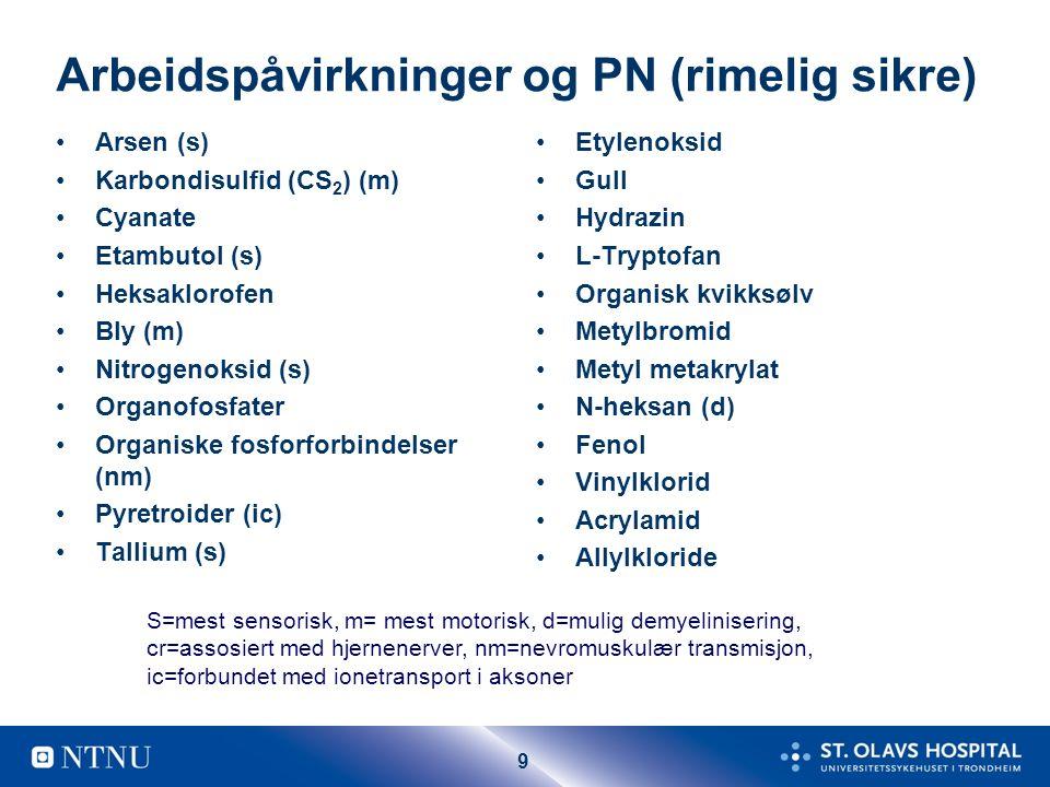 9 Arbeidspåvirkninger og PN (rimelig sikre) Arsen (s) Karbondisulfid (CS 2 ) (m) Cyanate Etambutol (s) Heksaklorofen Bly (m) Nitrogenoksid (s) Organofosfater Organiske fosforforbindelser (nm) Pyretroider (ic) Tallium (s) Etylenoksid Gull Hydrazin L-Tryptofan Organisk kvikksølv Metylbromid Metyl metakrylat N-heksan (d) Fenol Vinylklorid Acrylamid Allylkloride S=mest sensorisk, m= mest motorisk, d=mulig demyelinisering, cr=assosiert med hjernenerver, nm=nevromuskulær transmisjon, ic=forbundet med ionetransport i aksoner
