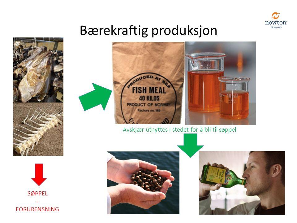 Bærekraftig produksjon Avskjær utnyttes i stedet for å bli til søppel SØPPEL = FORURENSNING