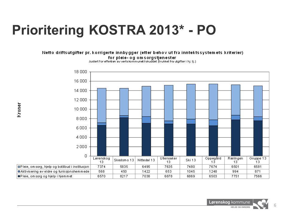 Prioritering KOSTRA 2013* - PO 6