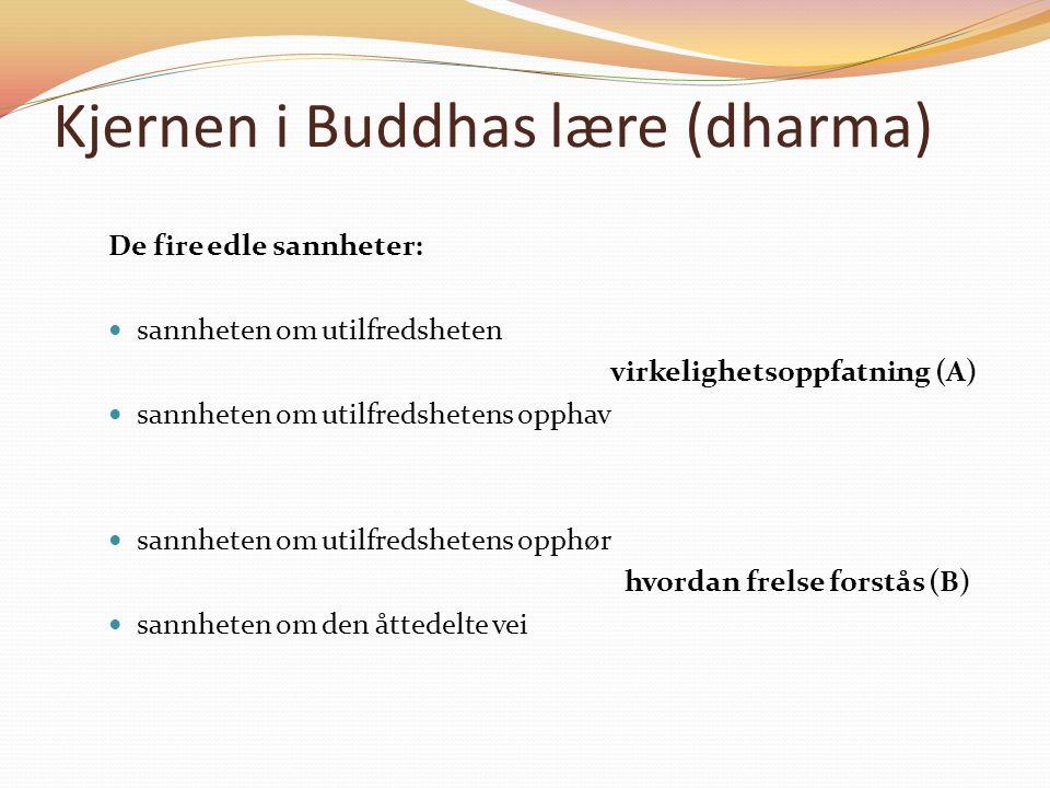 Kjernen i Buddhas lære (dharma) De fire edle sannheter: sannheten om utilfredsheten virkelighetsoppfatning (A) sannheten om utilfredshetens opphav sannheten om utilfredshetens opphør hvordan frelse forstås (B) sannheten om den åttedelte vei