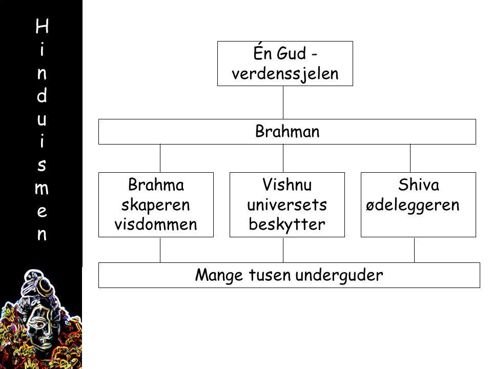 Brahman Brahma skaperen visdommen Vishnu universets beskytter Shiva ødeleggeren….