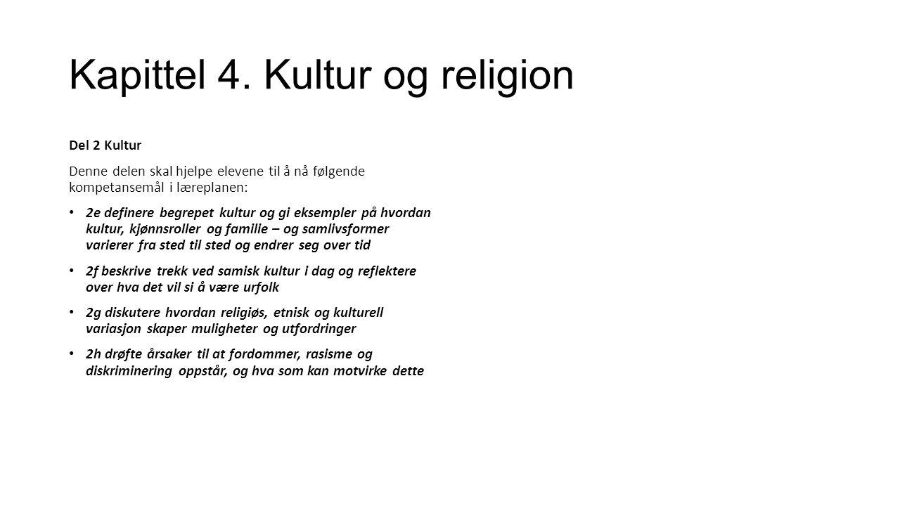 Kapittel 4.Kultur og religion Hva forbinder du med ordet kultur.